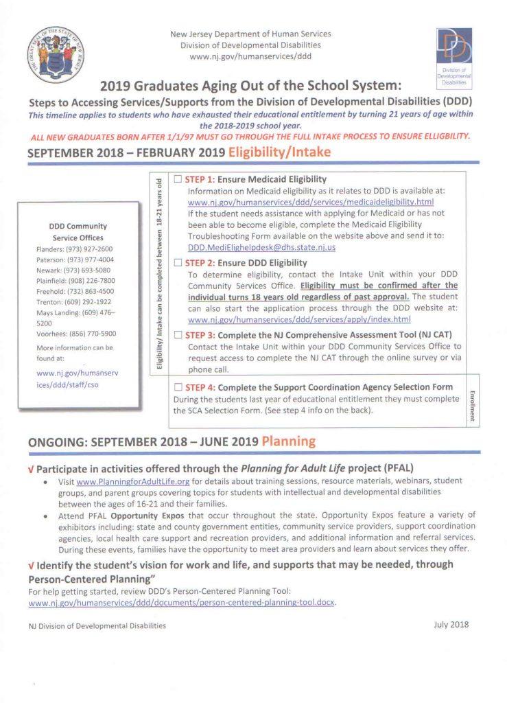 DDD 2019 Graduates Transition Timeline